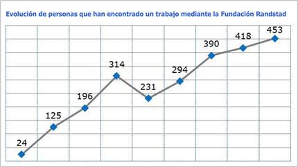 grafico-fundacion.jpg