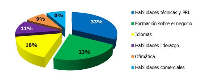 informe-randstad-tendencias-formacion-2014.jpg