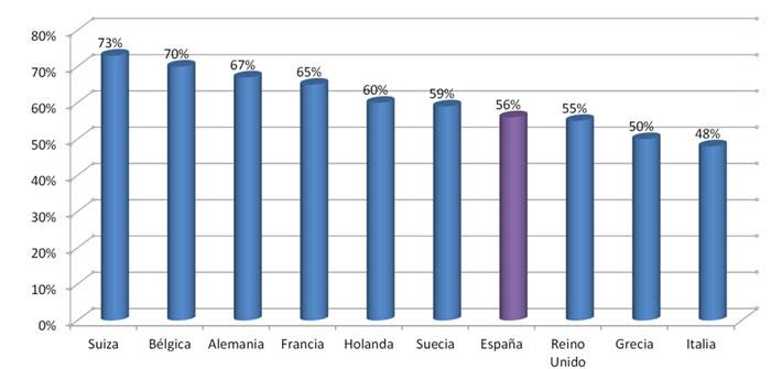 jovenes-mercado-laboral.jpg