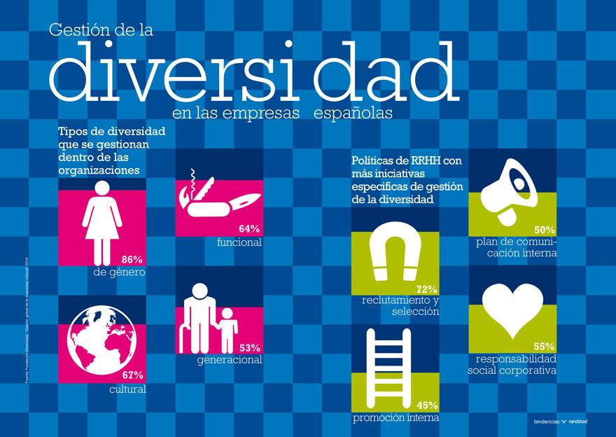 infografia-diversidad-revista-tendencias22.jpg