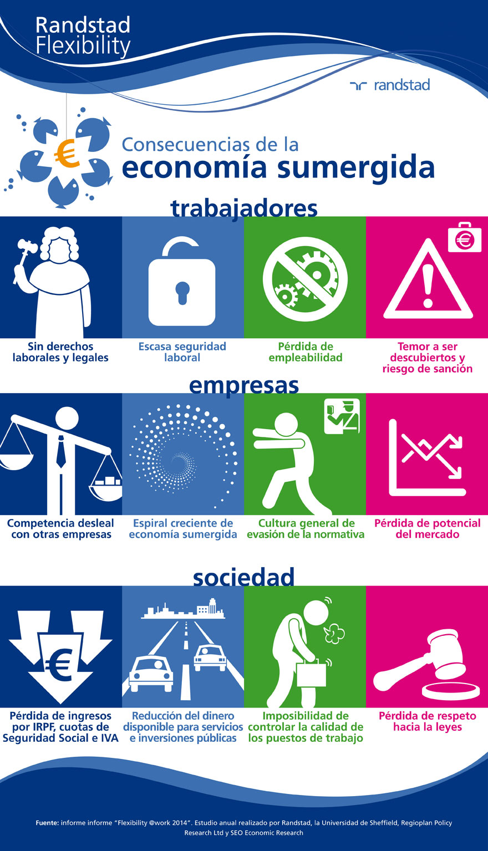 infografia-economia-y-trabajadores-flexibility-2014.jpg