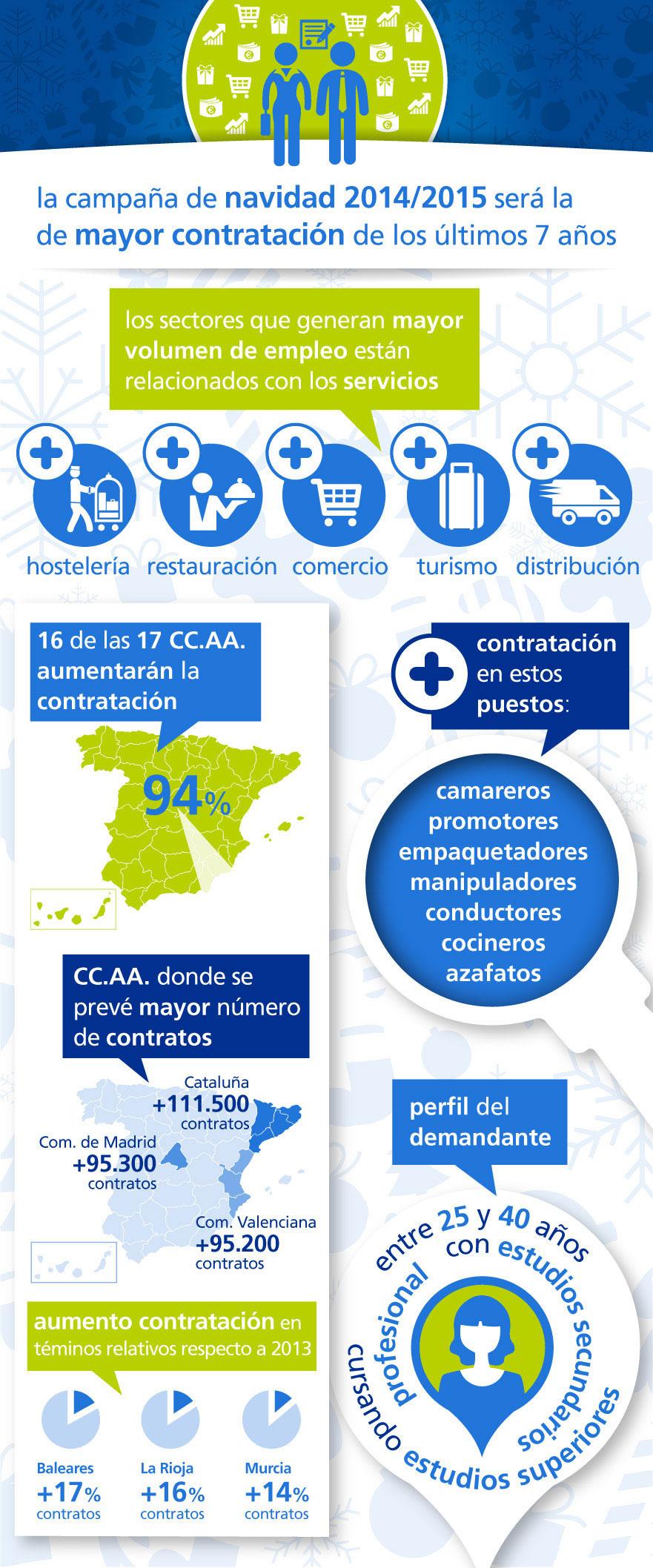 infografia-emailing-navidad-2014.jpg