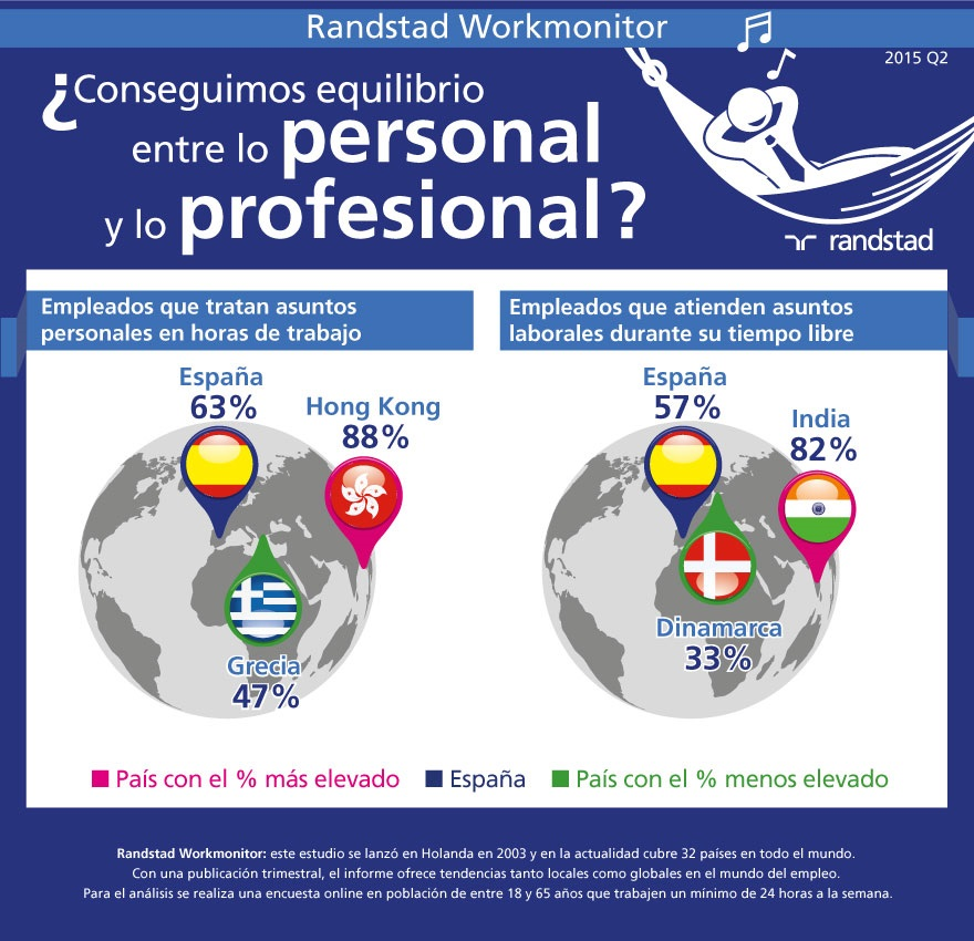 infografia-equilibrio-personal-profesional-workmonitor-q2-2015.jpg