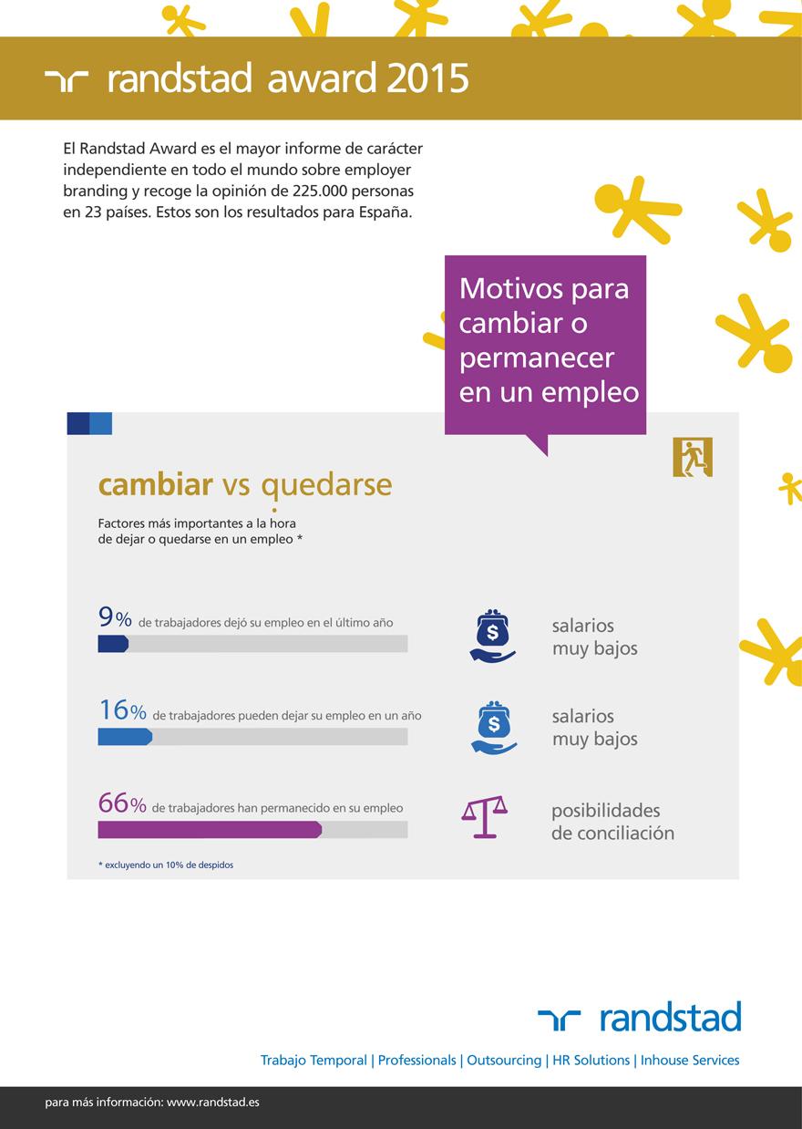 infografia-motivos-para-cambiar-o-permanecer-en-un-empleo.jpg