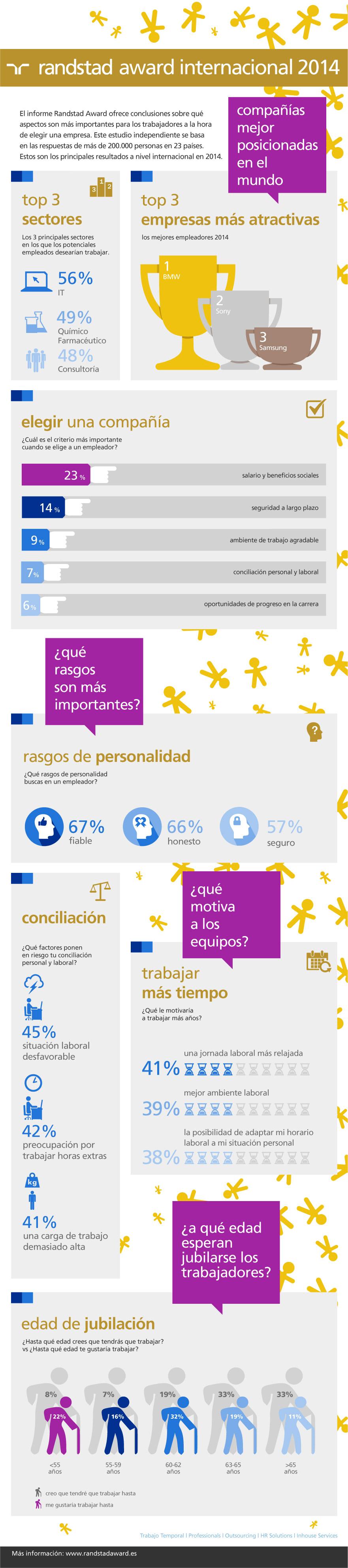 infografia-randstad-award-internacional-2014.jpg