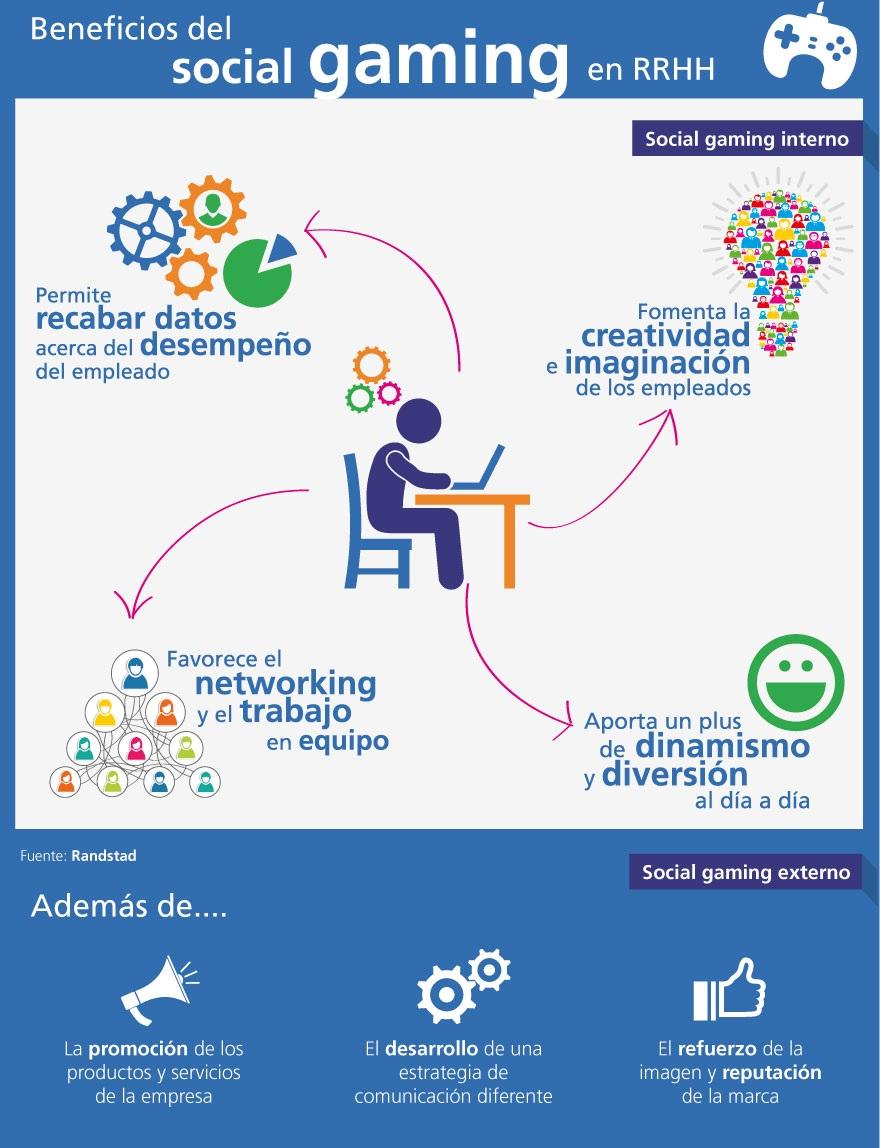 infografia-social-gaming.jpg