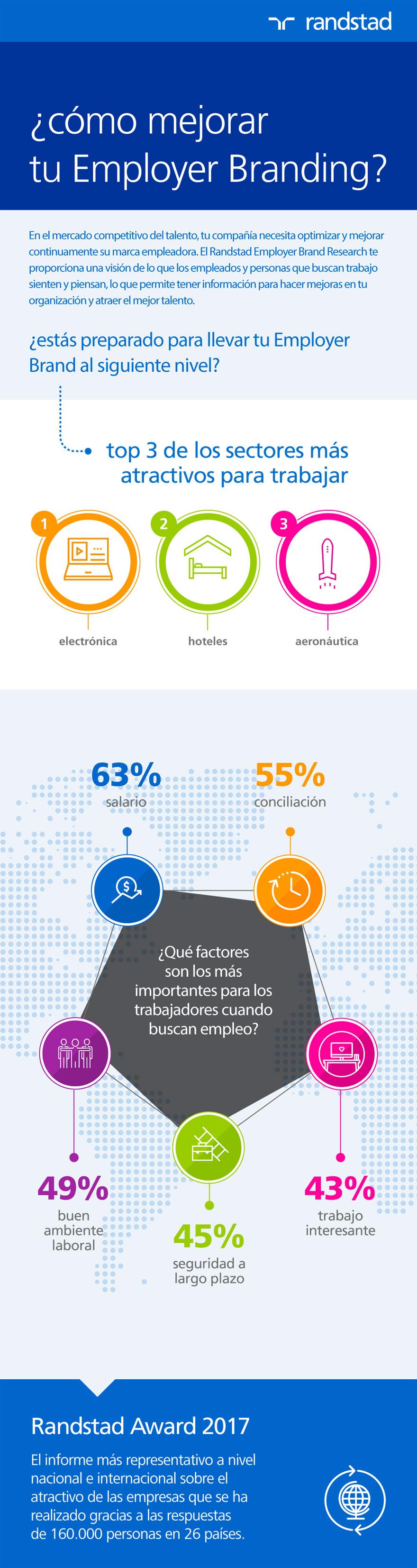 infografía | Cómo mejorar tu employer branding | REBR 2017