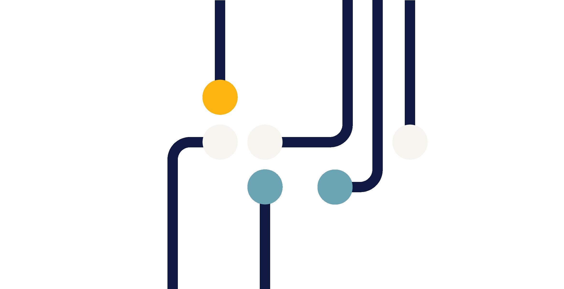 employee platform