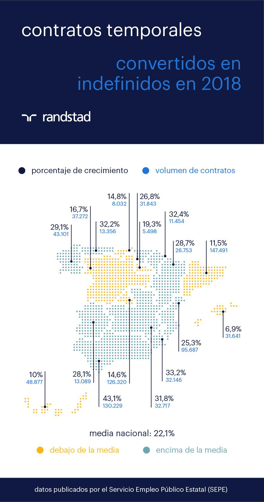 infografía-contratos temporales_indefinidos
